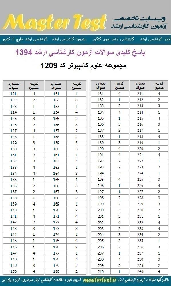 94-1209-sam - Copy