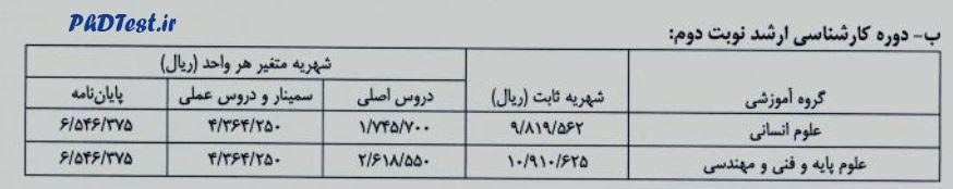 شهریه کارشناسی ارشد شبانه دانشگاه اصفهان 99