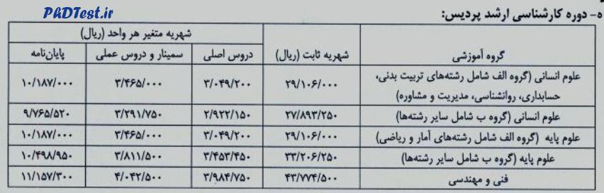 شهریه کارشناسی ارشد پردیس دانشگاه اصفهان 99