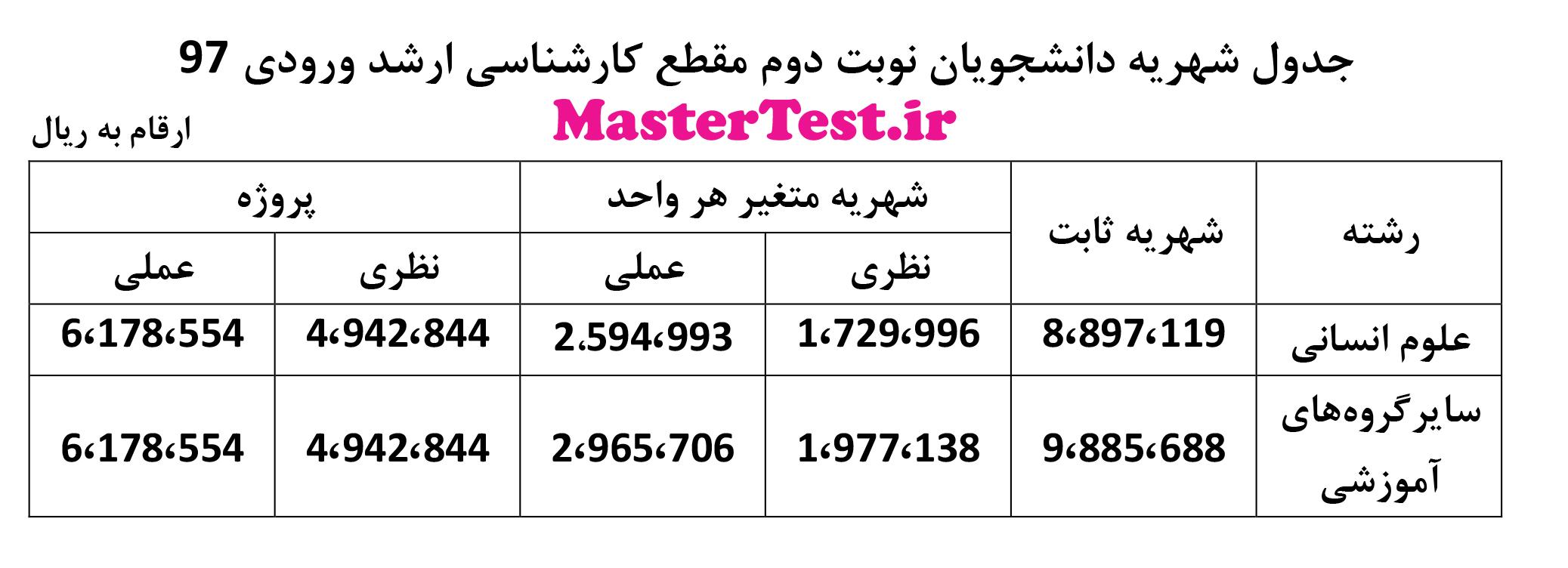 شهریه ارشد شبانه 97 - 98 دانشگاه الزهرا